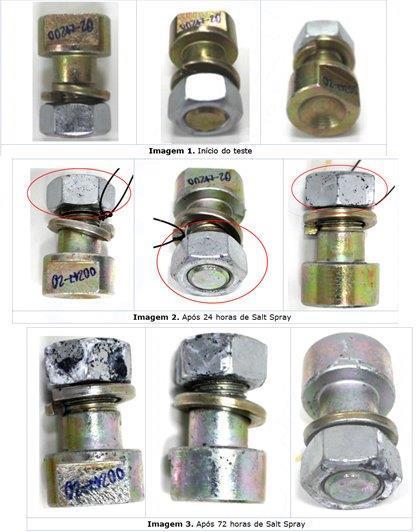 Ensaios de corrosão salt-spray